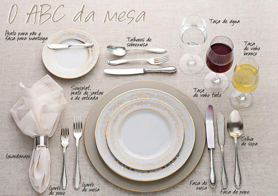 mesa O ABC da mesa...!